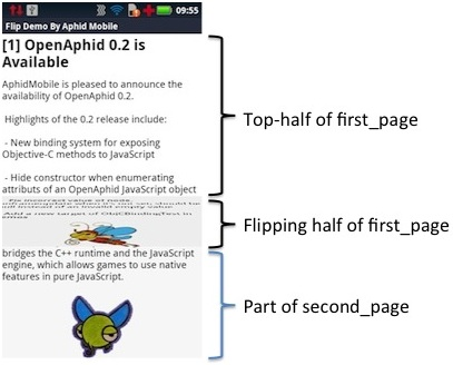 How to Implement Flipboard Animation on Android - OpenAphid